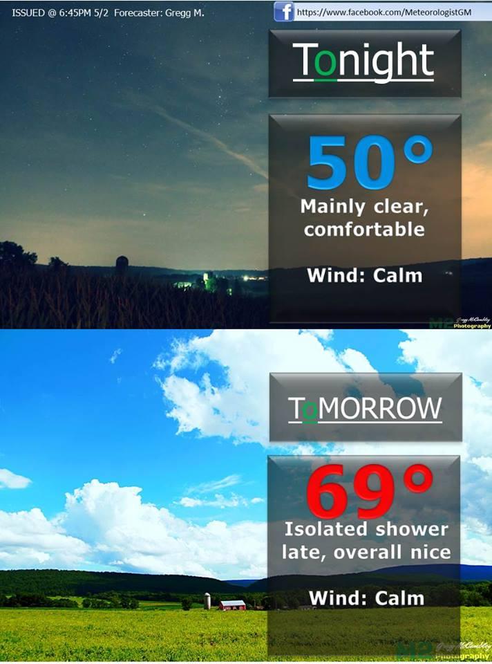 forecast5214
